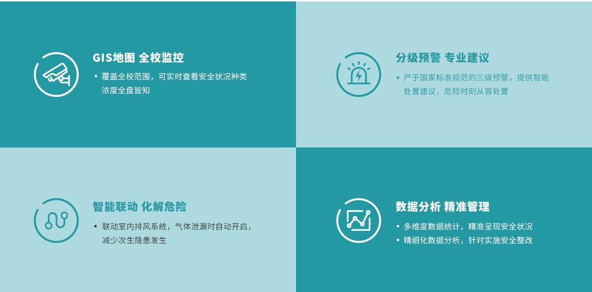 产品详情页气体1_04.jpg