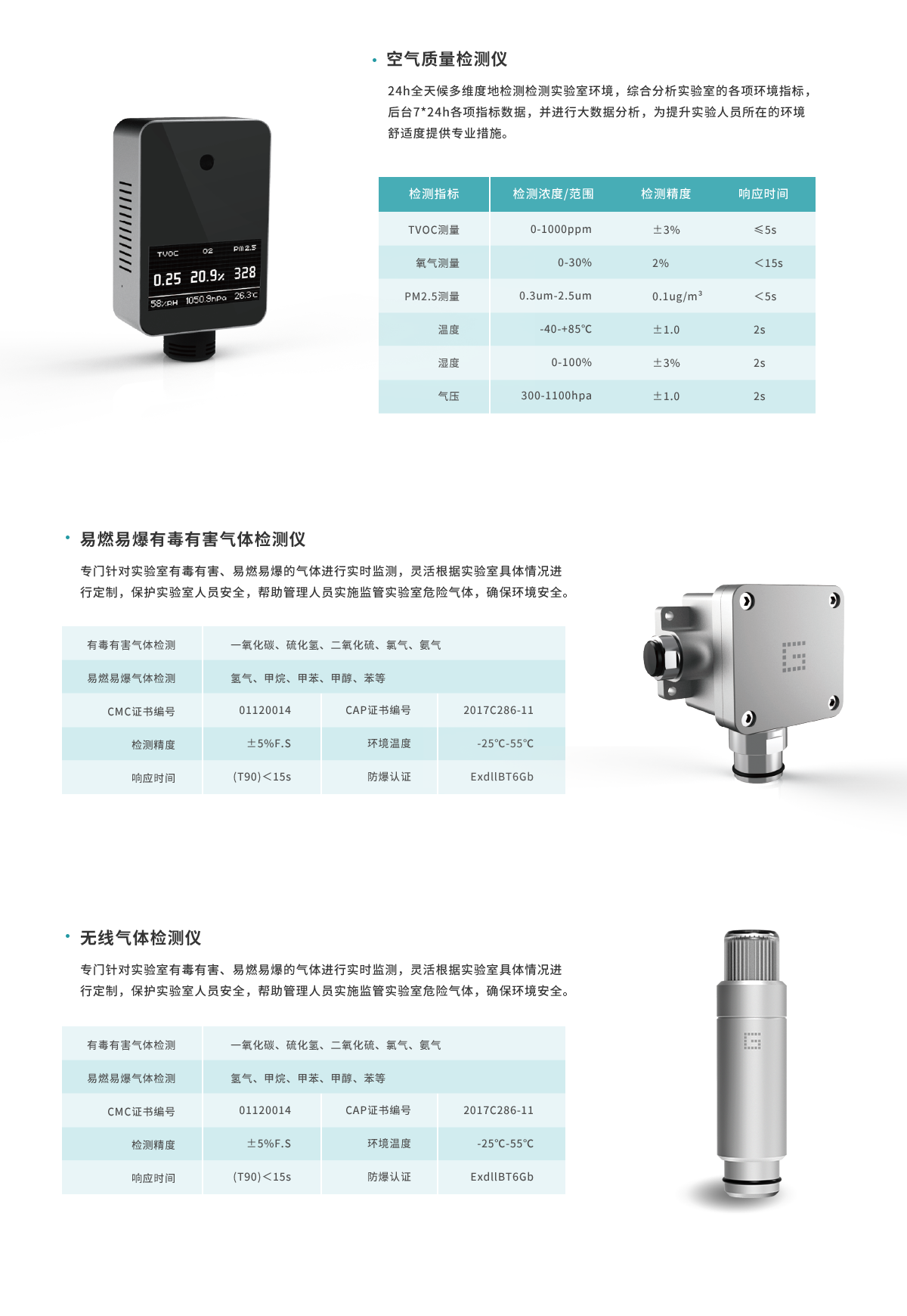 产品详情页气体1.png